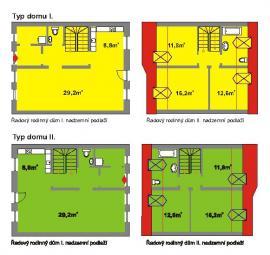 Půdorysy domů typu I a II
