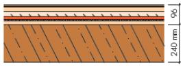 Skladba podlahy 2. nadzemního podlaží