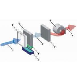 Princip kondenzačního odvlhčování