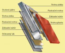 Foto: www.rukki.cz, struktura střešní krytiny