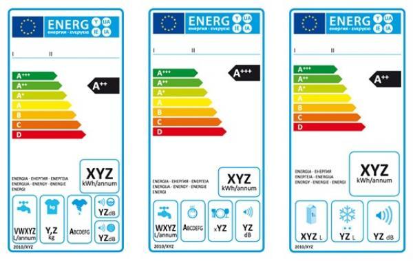 Nové energetické štítky pro pračky, myčky a ledničky