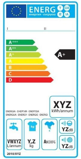 Nový energetický štítek