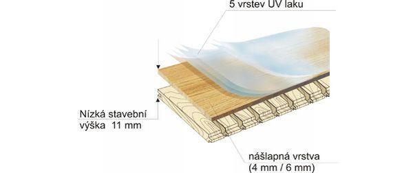 Schéma dvouvrstvé dřevěné podlahy