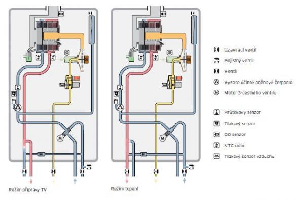 Hydraulické schéma ecoTec exclusiv VU 146-276/4-7
