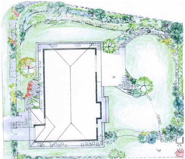 Návrh budoucí zahrady