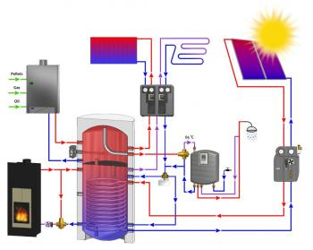Akumulační nádrž Regulus Lyra, schéma zapojení