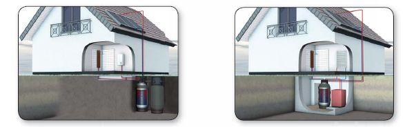 Akumulační nádrže Regulus Akuplast, možnosti instalace