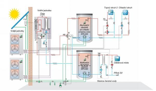 Schéma zapojení tepelného čerpadla