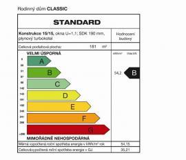 Energetický štítek rodinného domu Classic v provedení Standard