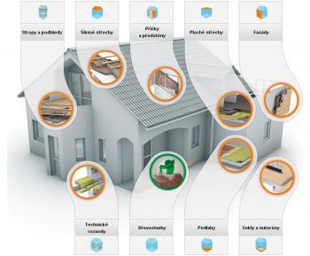 Izolace pro bytové a občanské stavby