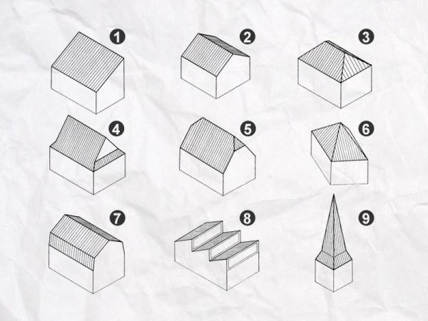 1 - pultová střecha, 2 - sedlová, 3 - valbová, 4 a5 - polovalbová, 6 - stanová, 7 - mansardová, 8 - pilová, 9 - věžová