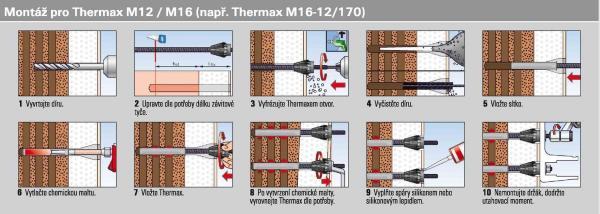 Kotvení markýzy systémem Thermax M12 / M16