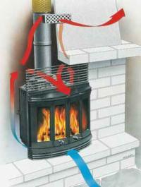 Uvolňování teplého vzduchu do místnosti - komínový efekt