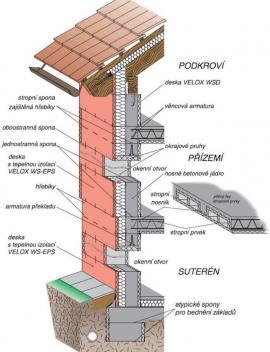 Univerzální konstrukční systém VELOX