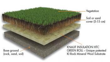 Jendotlivé vrstvy zelené střechy se systémem KNAUF INSULATION HTC GREEN ROLL