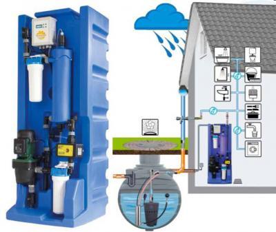 Zařízení pro čištění dešťové vody na pitnou, vpravo napojení na jímku