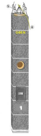 Komínový systém Schiedel PARAT