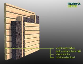 Skladba obvodové stěny s korkovou izolací