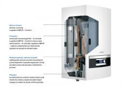Průřez tepelným čerpadlem Logatherm WPLS