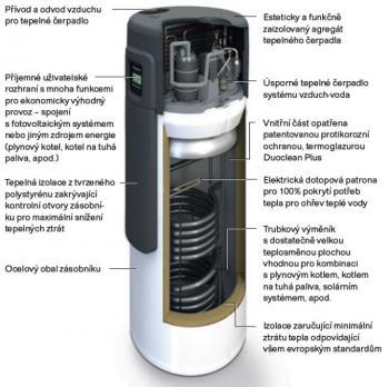 Řez tepelným čerpadlem Logatherm WPT270 A-S/I-S II. generace