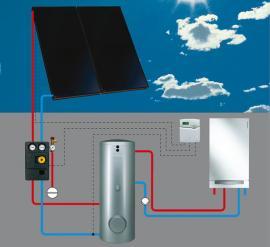 Zapojení solárně termických kolektorů