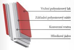 Složení střešní krytiny TORNERO