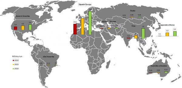 Celosvětová spotřeba pelet – současný stav a výhled pro roky 2015 a 2020