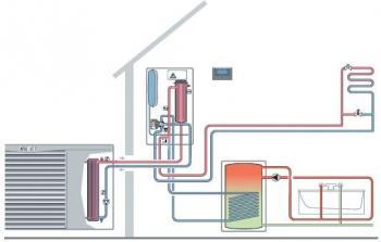 Schéma hydraulického zapojení – monoenergetický režim