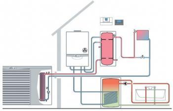 Hydraulické schéma zapojení – bivalentní režim