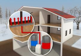 Tepelné čerpadlo a konvektory - topení