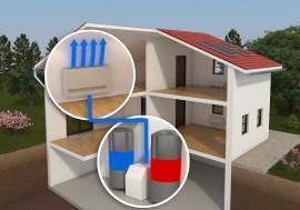 Tepelné čerpadlo a konvektory - chlazení