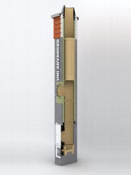 Třísložkový komín Schiedel Uni Advanced