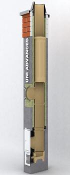 Komínový systém Uni Advanced