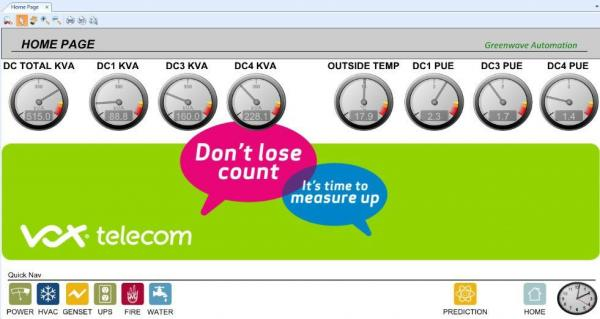 VOX Telecom – monitoring