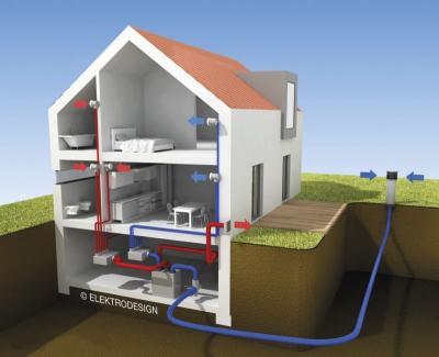 Rekuperace v energeticky pasivním domě