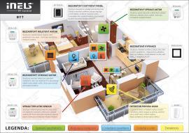 Inteligentní řízení bytu