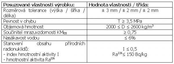 Technické parametry obkladových fasádních desek: