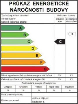 Průkaz energetické náročnosti budovy - grafická část