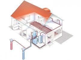 Schéma tepelného čerpadla voda-voda (podzemní)