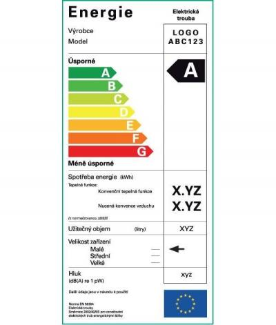 Energetický štítek trouby