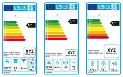 Energetický štítek pračky, myčky a chladničky