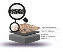Otevřená struktura Top Stone®