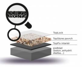 Uzavřená struktura Top Stone® Lock