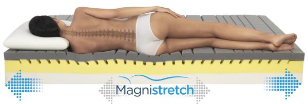 Účinek matrace Magnistretch na lidské tělo