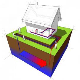 Schéma tepelného čerpadla země-voda