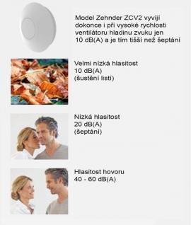 Porovnání hlasitosti