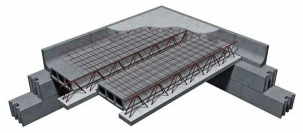3D model stropní konstrukce TRESK, která právě umožňuje překlenout rozpony až 12 metrů