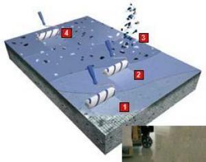 Obr: Remmers, systém 2 pro mírnou zátěž